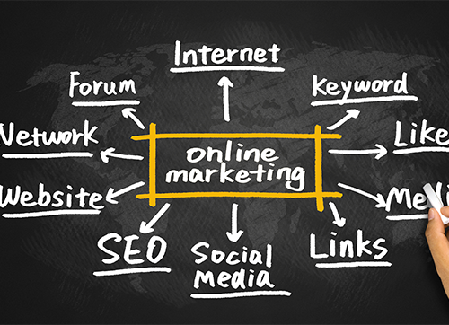 Internet Marketing Gig Harbor, WA